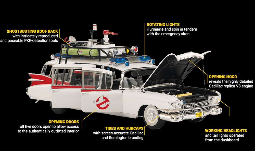 Eaglemoss 1:8 Scale ECTO-1 Build-Up to Debut at Official
